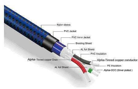 USB与火线接口的对比