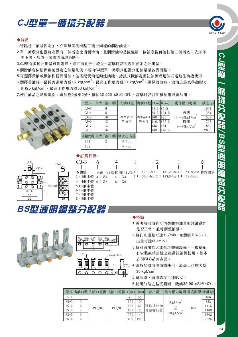 BS型透明調整分配器