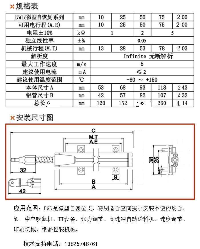 贝斯特宁(位移传感器)_电液拉杆专用电子_试验