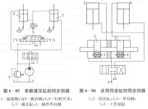 鸿钢裁断机液压系统技术串联液压缸的同步回路技术!图片
