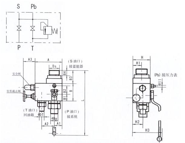 ajs型手动卸荷蓄能器控制阀组图片