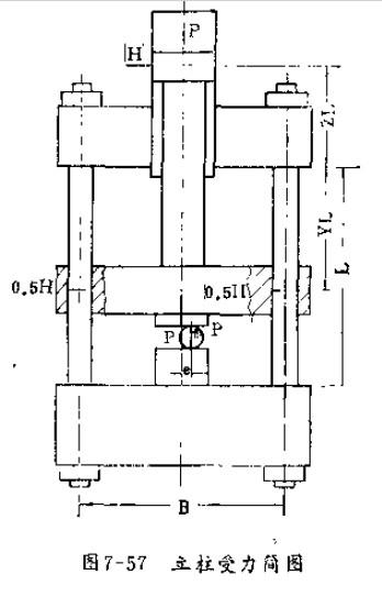 裁断机技术液压裁断机立柱设计计算介绍!图片
