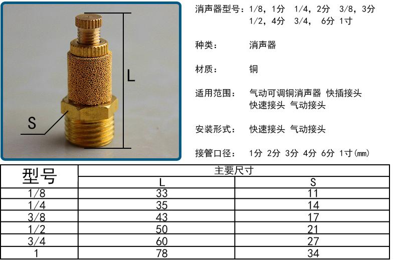 产品名称:全铜可调节节流型消声器,气动电磁阀专用消声器sll-04图片