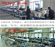 安徽天康儀表,全國最大、最專業的溫度儀表生產基地