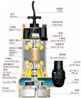 工业污水潜水泵