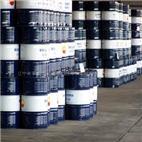 昆仑润滑油,昆仑工业润滑油