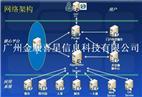 数字化校园网络架构net