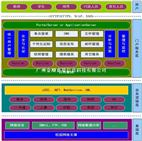 数字化校园系统结构