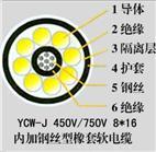 YC-J起重机电缆,YC-J天车电缆,YC-J卷筒电缆