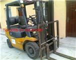 Used Toyota 7FG20 Forklift