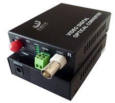 1路视频+1路485数据光端機