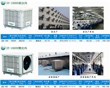 环保空调安装样图