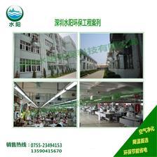 商场降温环保空调安装