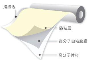 SJ-J交叉層壓膜自粘防水卷材