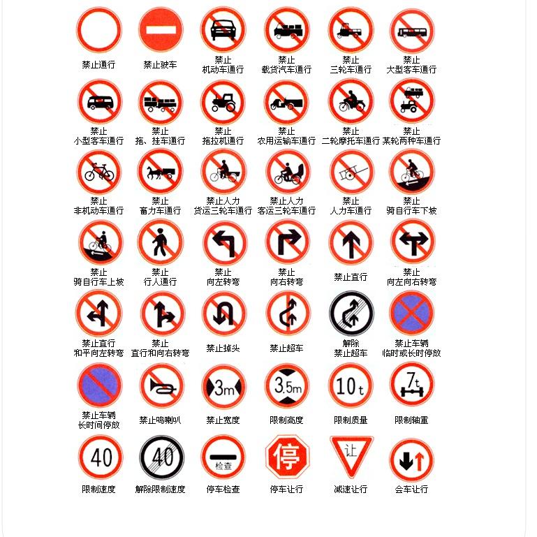 禁止标志-临时通行 标识