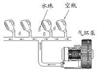 高压鼓风机吹瓶机械应用