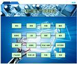 二極管生產流程