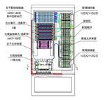 光缆光纤布线-光缆交接箱在电