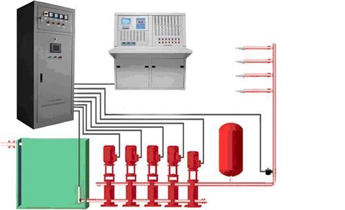 消防控制系统原理